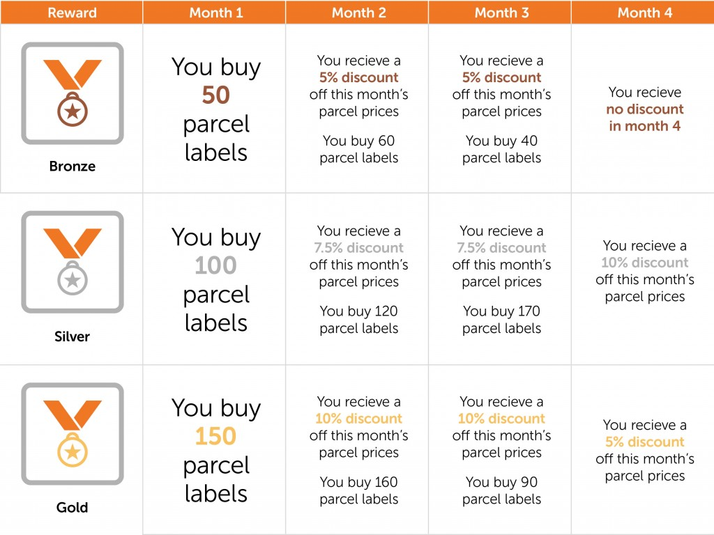 Collect_Icons_Rewards Table_2[2]
