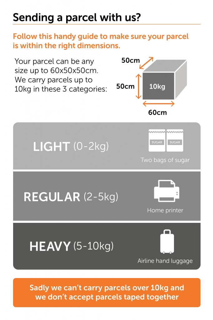 Collectplus Parcel dimensions_AW