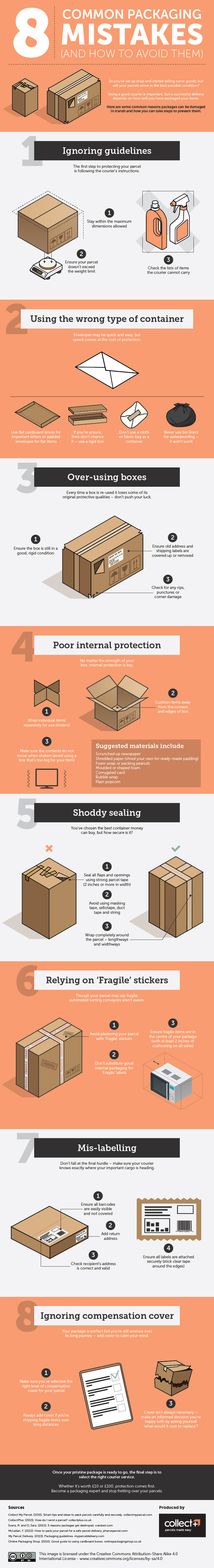 8 common packaging mistakes and how to avoid them v2 3