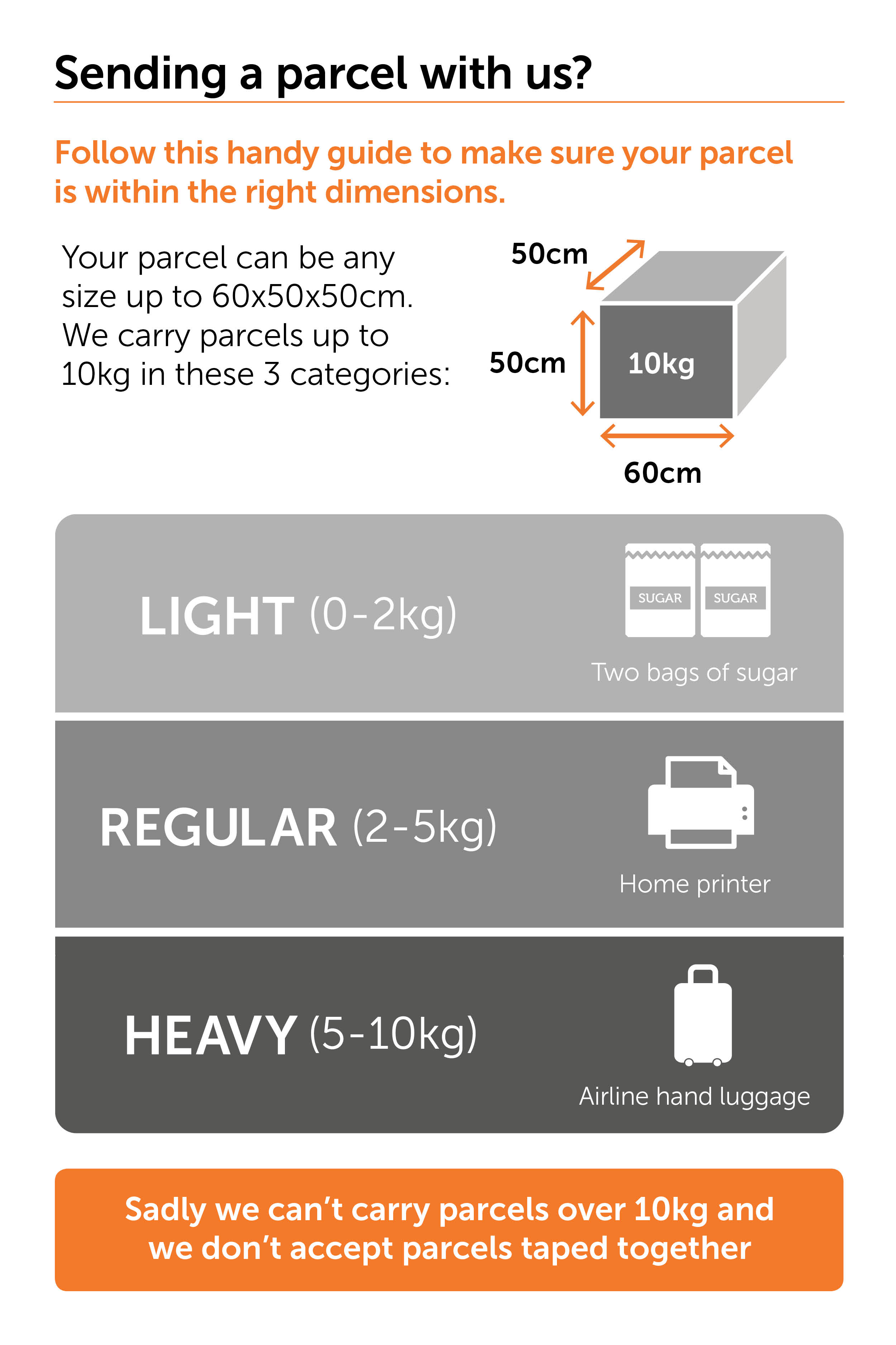 Collectplus parcel dimensions aw