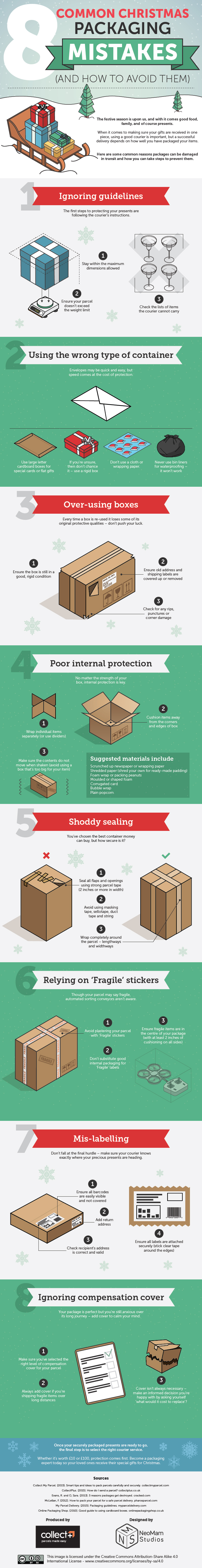 sending Christmas parcels infographic on how to package
